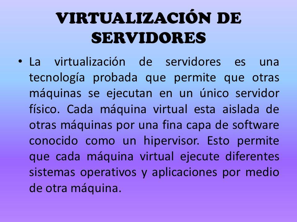 VIRTUALIZACIÓN DE SERVIDORES La virtualización de servidores es una tecnología probada que permite que otras máquinas se ejecutan en un único servidor físico.