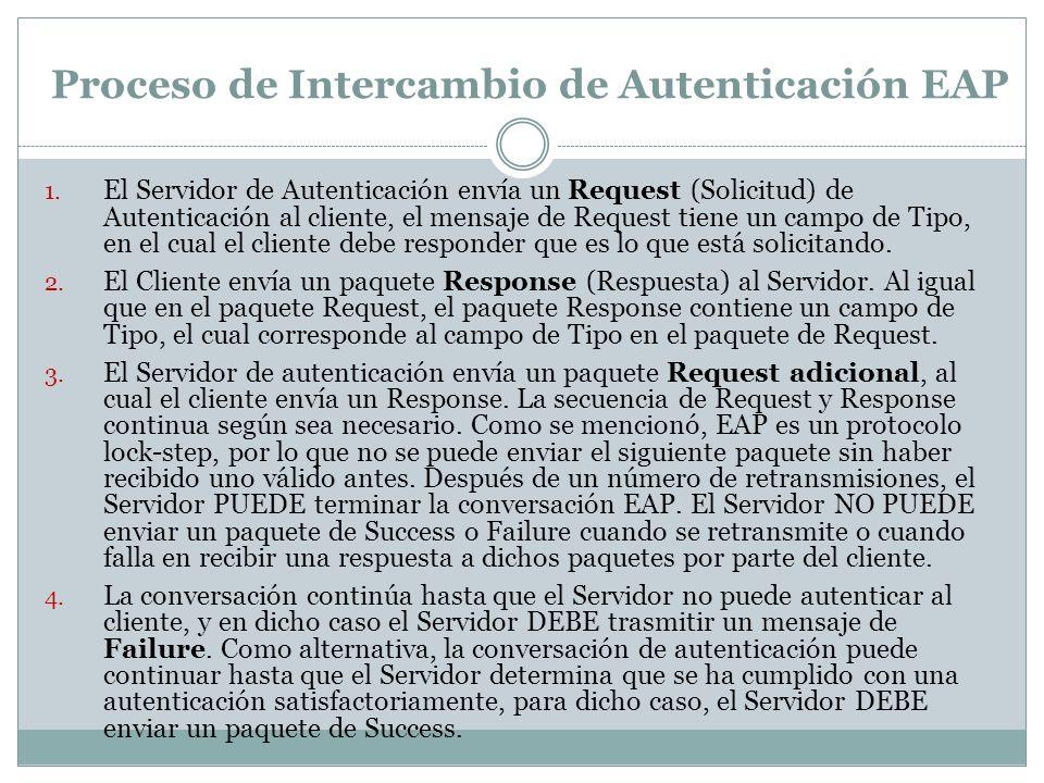 Proceso de Intercambio de Autenticación EAP 1. El Servidor de Autenticación envía un Request (Solicitud) de Autenticación al cliente, el mensaje de Re