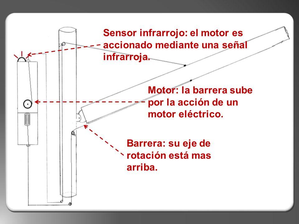 Barrera: su eje de rotación está mas arriba. Motor: la barrera sube por la acción de un motor eléctrico. Sensor infrarrojo: el motor es accionado medi