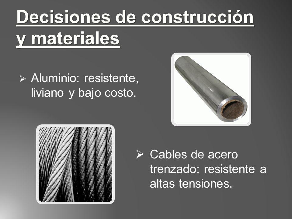 Decisiones de construcción y materiales Aluminio: resistente, liviano y bajo costo. Cables de acero trenzado: resistente a altas tensiones.