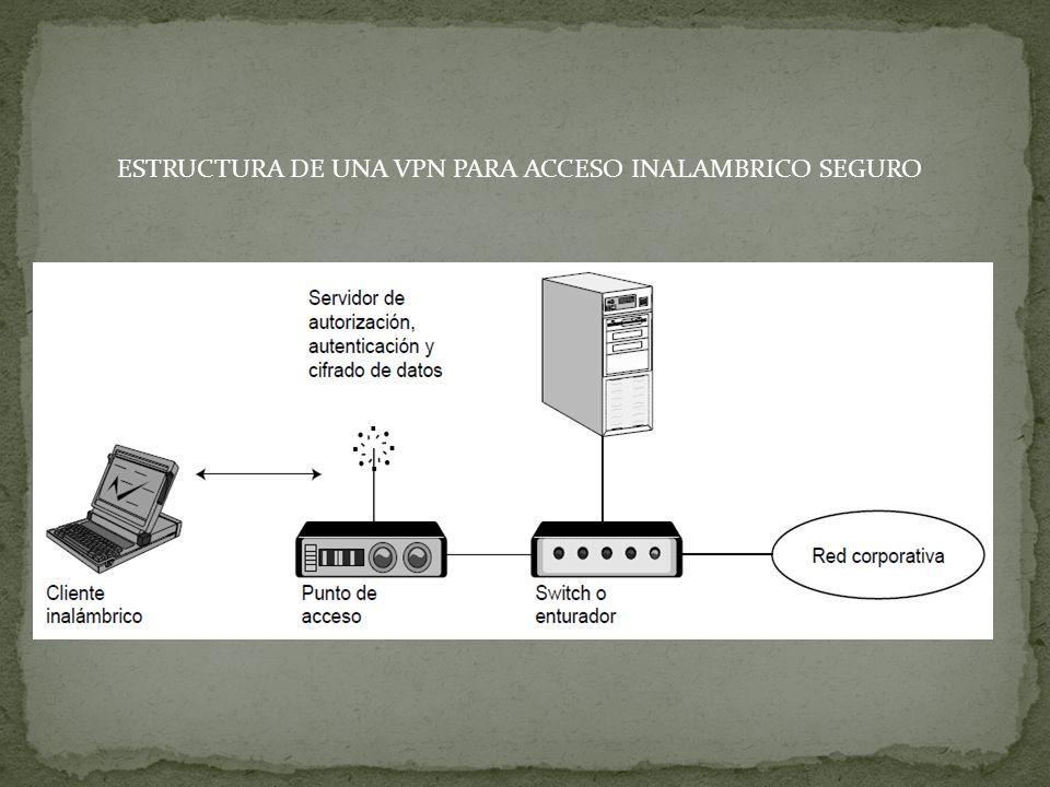ESTRUCTURA DE UNA VPN PARA ACCESO INALAMBRICO SEGURO