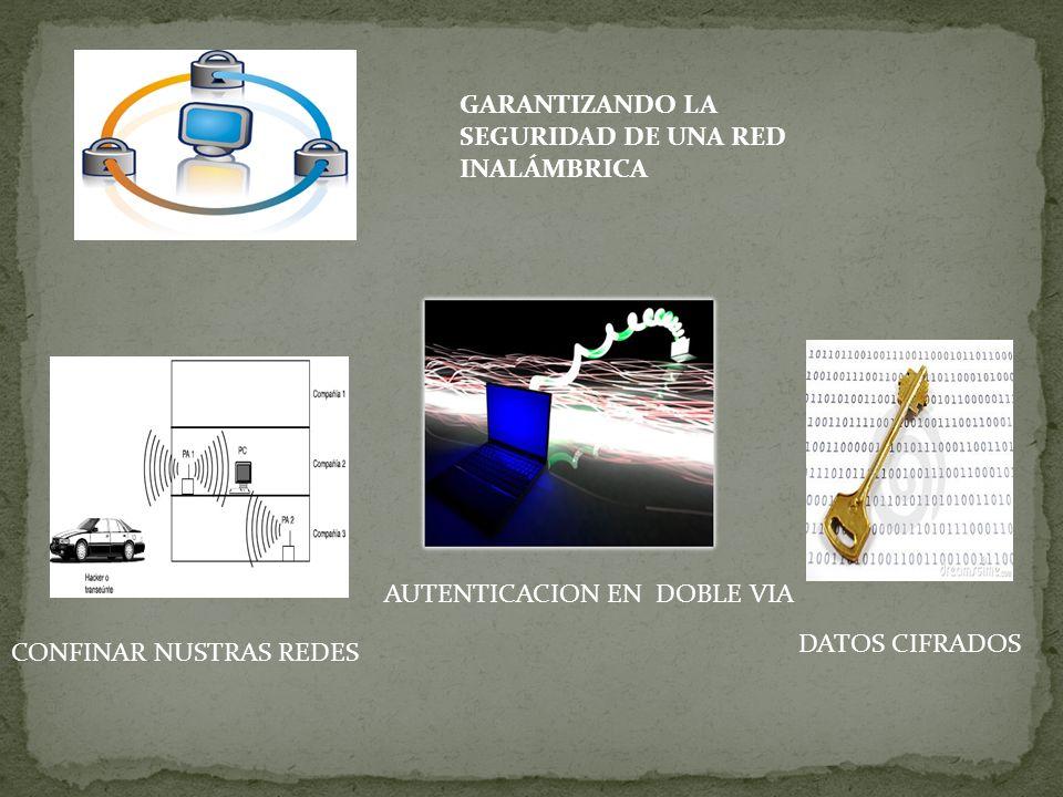 GARANTIZANDO LA SEGURIDAD DE UNA RED INALÁMBRICA CONFINAR NUSTRAS REDES AUTENTICACION EN DOBLE VIA DATOS CIFRADOS