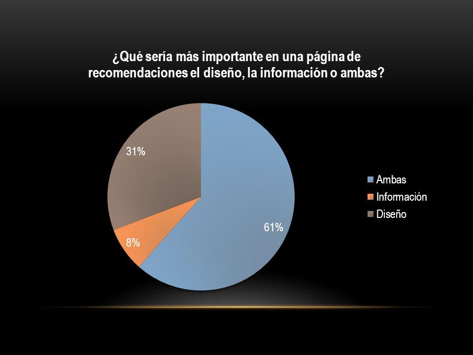 ANALISIS DE LA APLICACIÓN DE LOS PRINCIPIOS DEL DISEÑO DE LA INTERACCION