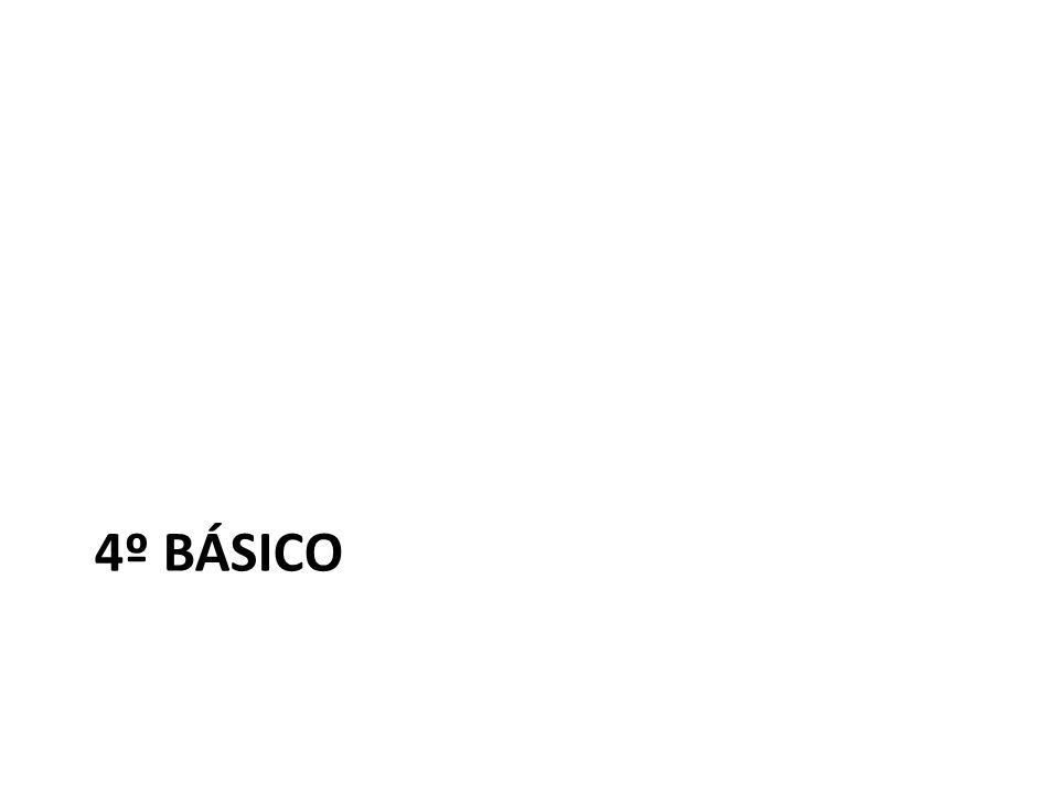 Lectura Educación Matemática Comprensión del Medio Natural 290304314 se mantuvosubió (20 puntos)se mantuvo más alto (28 puntos) que promedio nacional más alto (51 puntos) que promedio nacional más alto (58 puntos) que promedio nacional Lugar 75 si hubiera 100 establecimientos similares Lugar 45 si hubiera 100 establecimientos similares Lugar 13 si hubiera 100 establecimientos similares RESULTADOS
