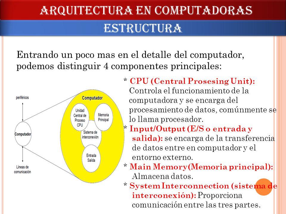 Entrando un poco mas en el detalle del computador, podemos distinguir 4 componentes principales: ARQUITECTURA en computadoras estructura * CPU (Centra
