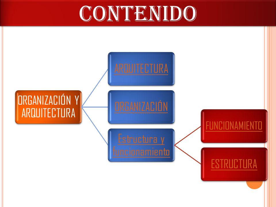 CONTENIDO ORGANIZACIÓN Y ARQUITECTURA ARQUITECTURAORGANIZACIÓN Estructura y funcionamiento FUNCIONAMIENTO ESTRUCTURA