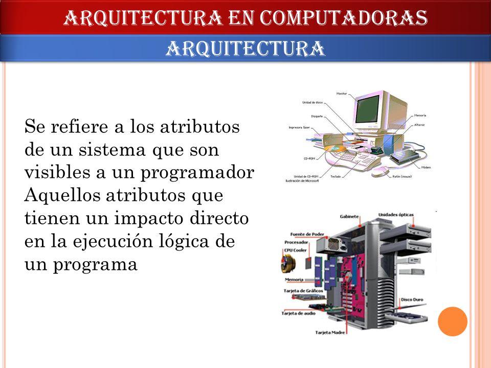 ARQUITECTURA en computadoras Se refiere a los atributos de un sistema que son visibles a un programador Aquellos atributos que tienen un impacto direc