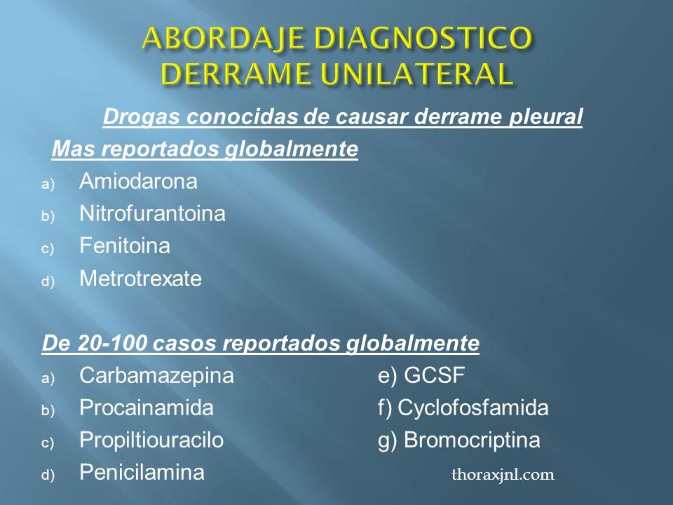 Drogas conocidas de causar derrame pleural Mas reportados globalmente a) Amiodarona b) Nitrofurantoina c) Fenitoina d) Metrotrexate De 20-100 casos re