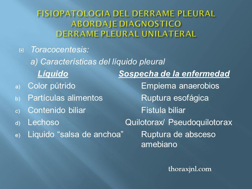 Toracocentesis: a) Características del líquido pleural Líquido Sospecha de la enfermedad a) Color pútridoEmpiema anaerobios b) Partículas alimentosRup