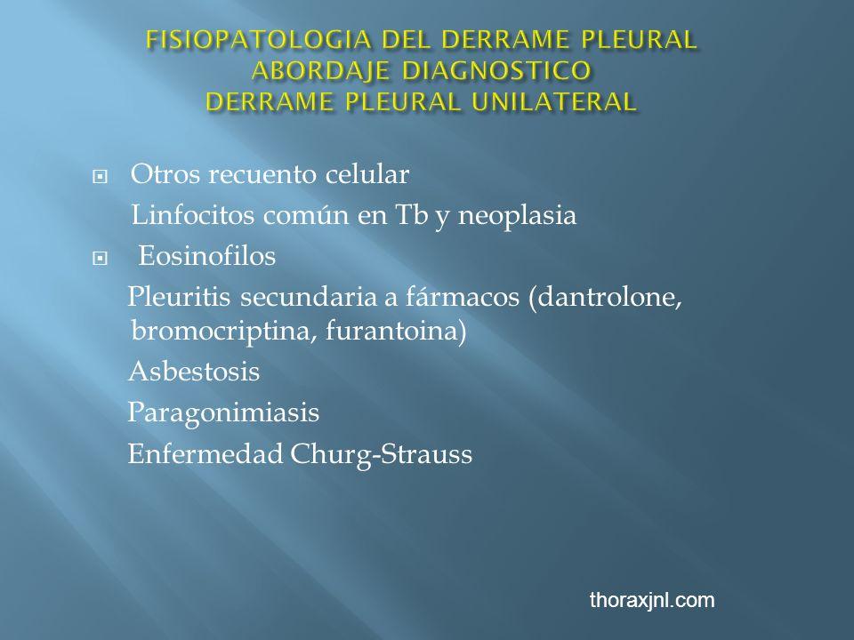 Otros recuento celular Linfocitos común en Tb y neoplasia Eosinofilos Pleuritis secundaria a fármacos (dantrolone, bromocriptina, furantoina) Asbestos