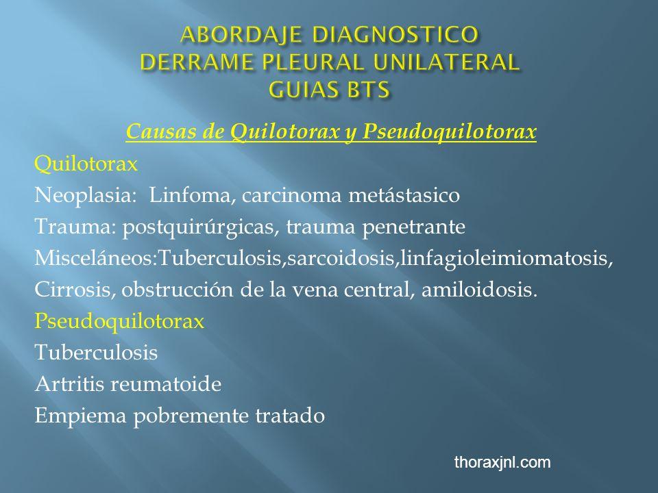 Causas de Quilotorax y Pseudoquilotorax Quilotorax Neoplasia: Linfoma, carcinoma metástasico Trauma: postquirúrgicas, trauma penetrante Misceláneos:Tu