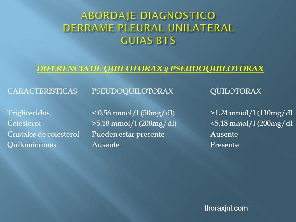 DIFERENCIA DE QUILOTORAX y PSEUDOQUILOTORAX CARACTERISTICASPSEUDOQUILOTORAXQUILOTORAX Trigliceridos 1.24 mmol/l (110mg/dl Colesterol>5.18 mmol/l (200m