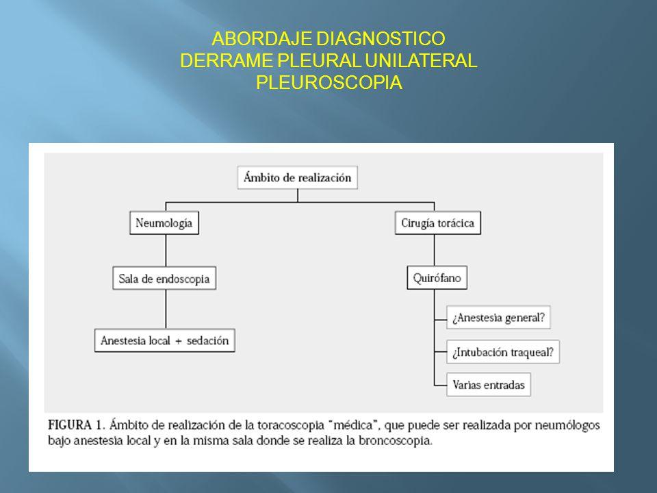 ABORDAJE DIAGNOSTICO DERRAME PLEURAL UNILATERAL PLEUROSCOPIA
