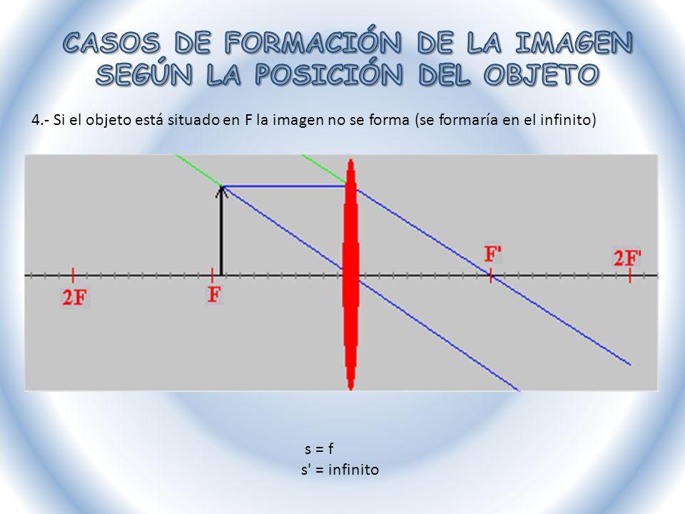 4.- Si el objeto está situado en F la imagen no se forma (se formaría en el infinito) s = f s' = infinito
