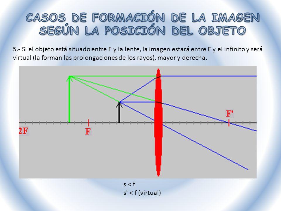5.- Si el objeto está situado entre F y la lente, la imagen estará entre F y el infinito y será virtual (la forman las prolongaciones de los rayos), m