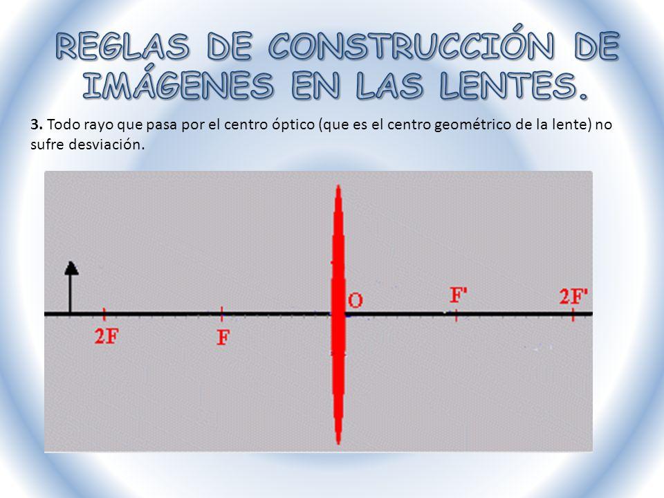 3. Todo rayo que pasa por el centro óptico (que es el centro geométrico de la lente) no sufre desviación.