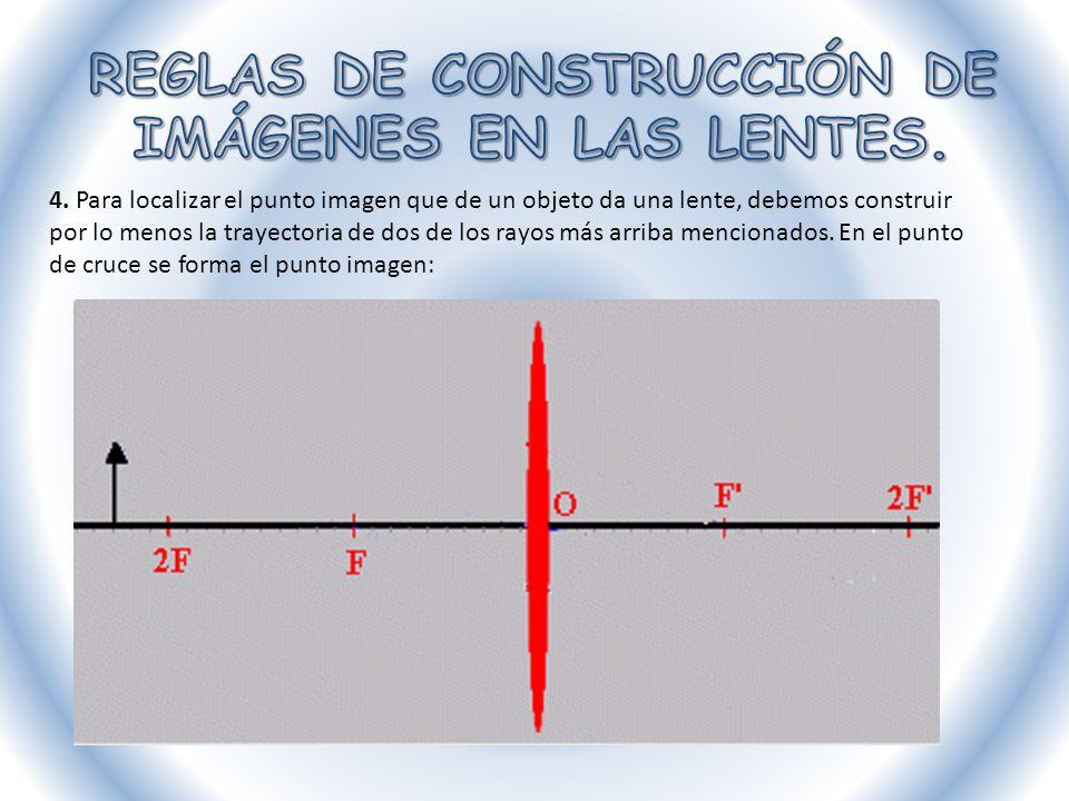 4. Para localizar el punto imagen que de un objeto da una lente, debemos construir por lo menos la trayectoria de dos de los rayos más arriba menciona