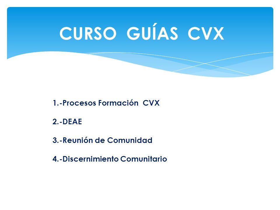 1.-Procesos Formación CVX 2.-DEAE 3.-Reunión de Comunidad 4.-Discernimiento Comunitario CURSO GUÍAS CVX