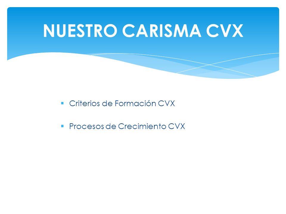 Criterios de Formación CVX Procesos de Crecimiento CVX NUESTRO CARISMA CVX