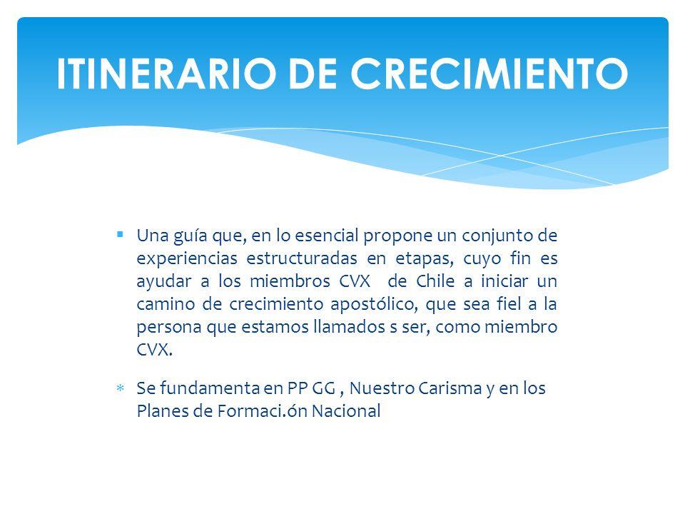 Una guía que, en lo esencial propone un conjunto de experiencias estructuradas en etapas, cuyo fin es ayudar a los miembros CVX de Chile a iniciar un