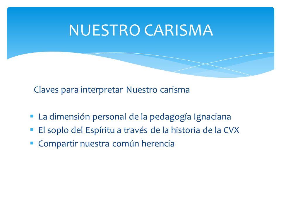 Claves para interpretar Nuestro carisma La dimensión personal de la pedagogía Ignaciana El soplo del Espíritu a través de la historia de la CVX Compar