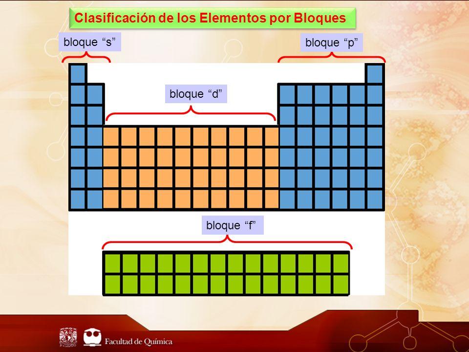 Clasificación de los Elementos por Bloques bloque d bloque p bloque s bloque f