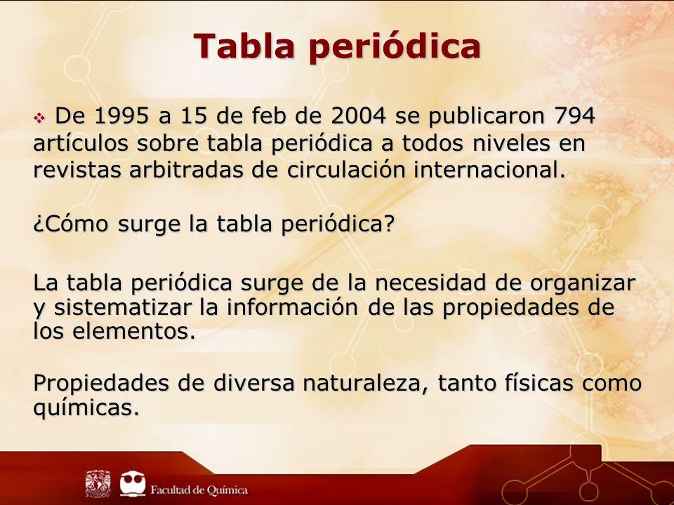 Tabla periódica De 1995 a 15 de feb de 2004 se publicaron 794 artículos sobre tabla periódica a todos niveles en revistas arbitradas de circulación internacional.