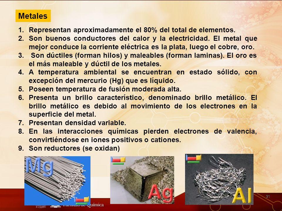 21 Metales 1.Representan aproximadamente el 80% del total de elementos.