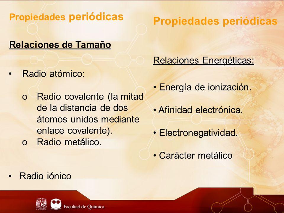 Relaciones Energéticas: Energía de ionización.Afinidad electrónica.