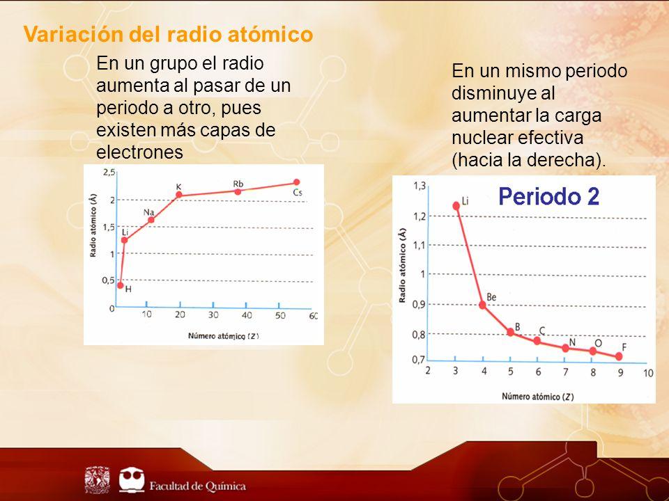En un mismo periodo disminuye al aumentar la carga nuclear efectiva (hacia la derecha).