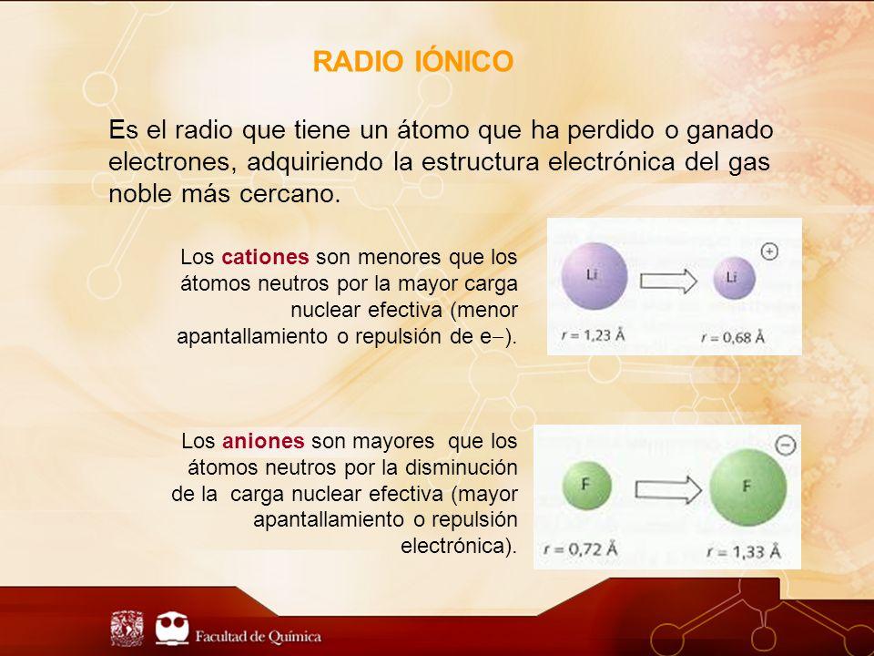 Es el radio que tiene un átomo que ha perdido o ganado electrones, adquiriendo la estructura electrónica del gas noble más cercano.