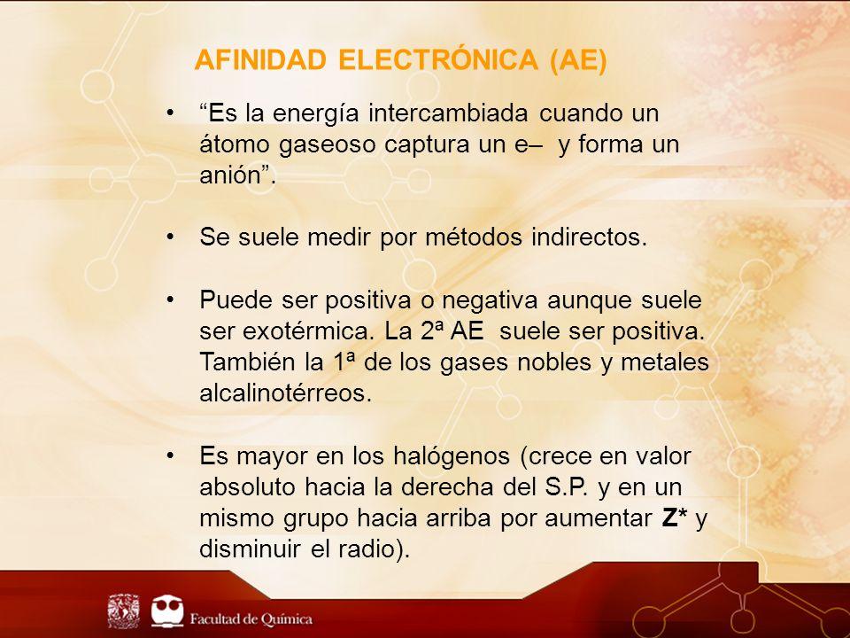 AFINIDAD ELECTRÓNICA (AE) Es la energía intercambiada cuando un átomo gaseoso captura un e– y forma un anión.