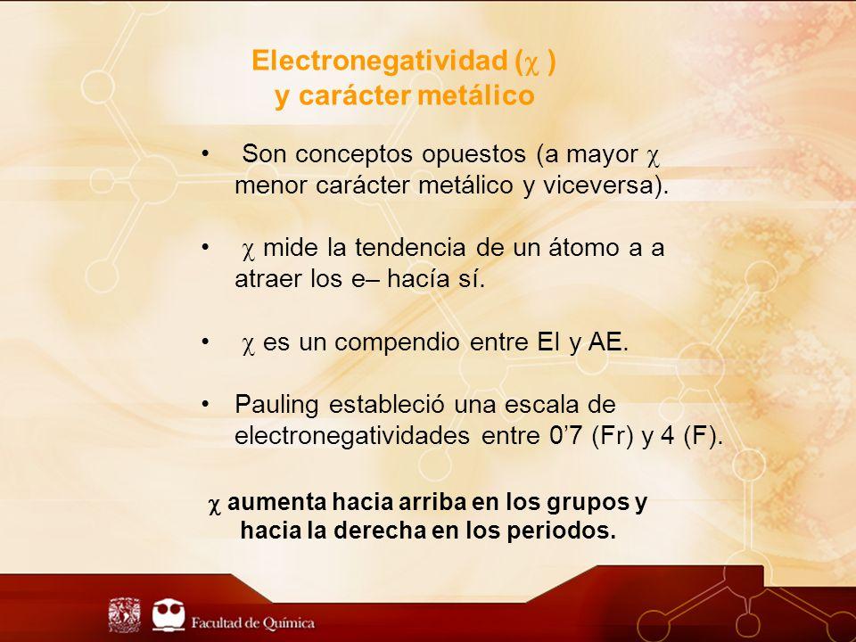 Electronegatividad ( ) y carácter metálico Son conceptos opuestos (a mayor menor carácter metálico y viceversa).
