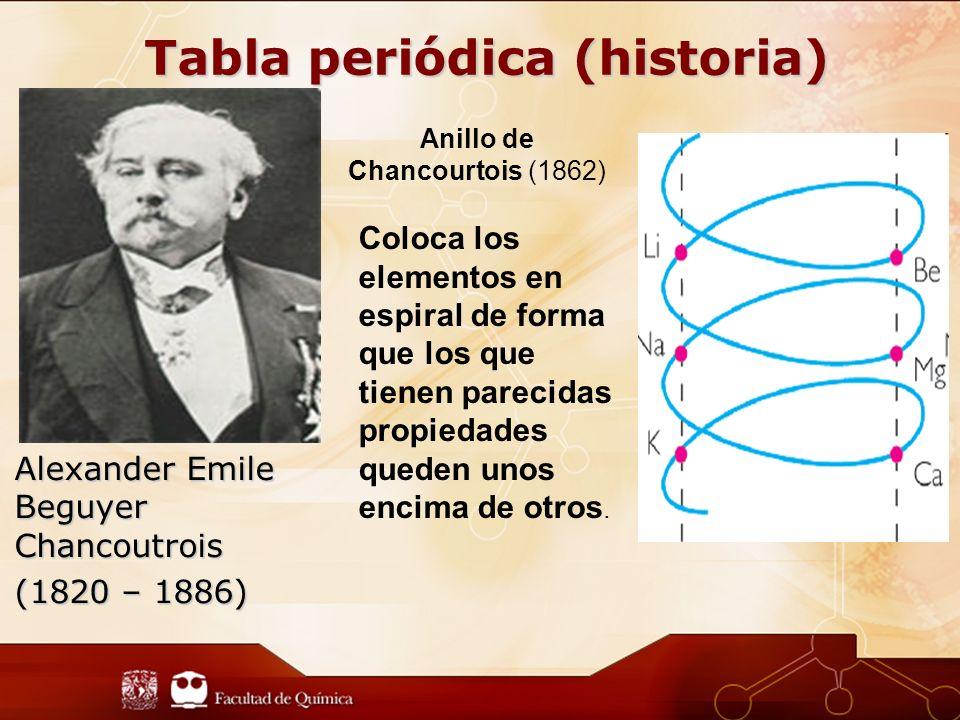 Alexander Emile Beguyer Chancoutrois (1820 – 1886) Tabla periódica (historia) Anillo de Chancourtois (1862) Coloca los elementos en espiral de forma que los que tienen parecidas propiedades queden unos encima de otros.