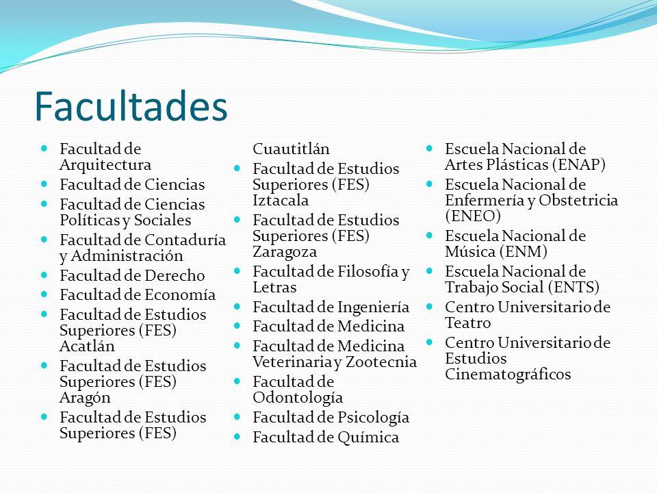 Facultades Facultad de Arquitectura Facultad de Ciencias Facultad de Ciencias Políticas y Sociales Facultad de Contaduría y Administración Facultad de