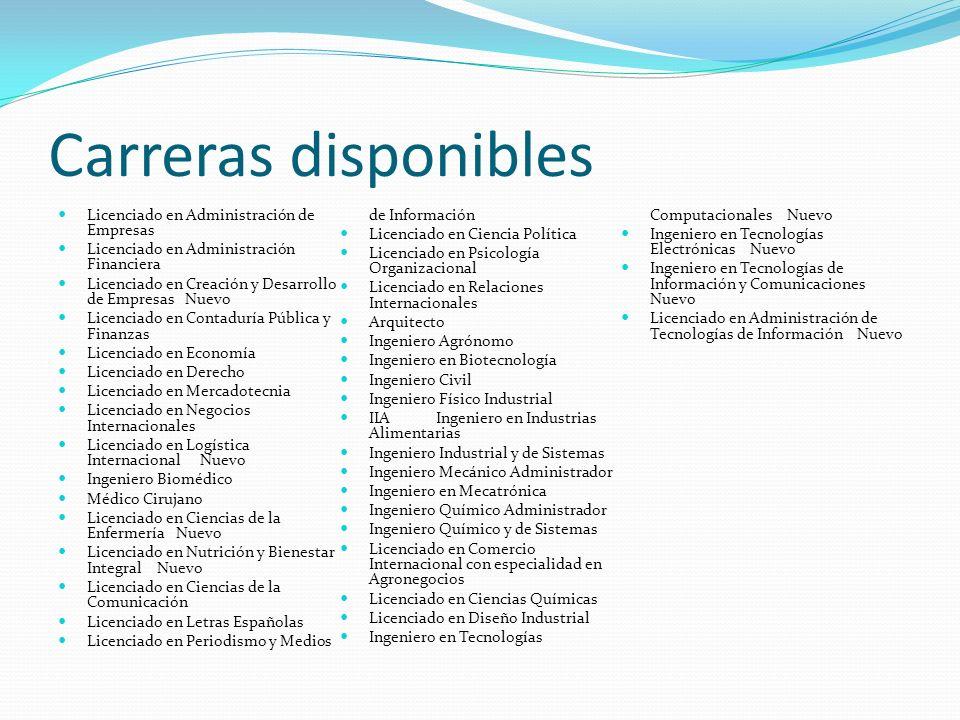Carreras disponibles Licenciado en Administración de Empresas Licenciado en Administración Financiera Licenciado en Creación y Desarrollo de Empresas