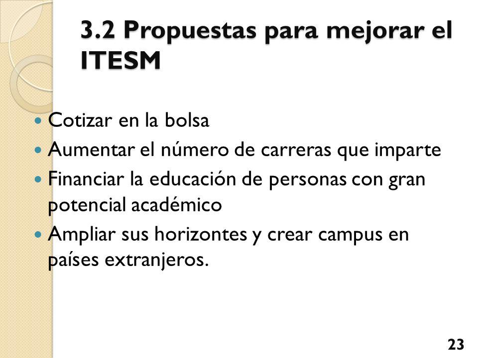 3.2 Propuestas para mejorar el ITESM Cotizar en la bolsa Aumentar el número de carreras que imparte Financiar la educación de personas con gran potenc