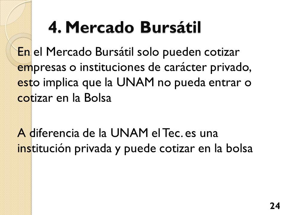 4. Mercado Bursátil En el Mercado Bursátil solo pueden cotizar empresas o instituciones de carácter privado, esto implica que la UNAM no pueda entrar
