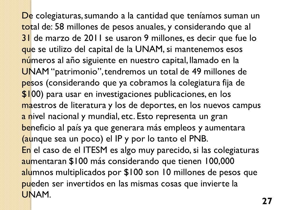 De colegiaturas, sumando a la cantidad que teníamos suman un total de: 58 millones de pesos anuales, y considerando que al 31 de marzo de 2011 se usar