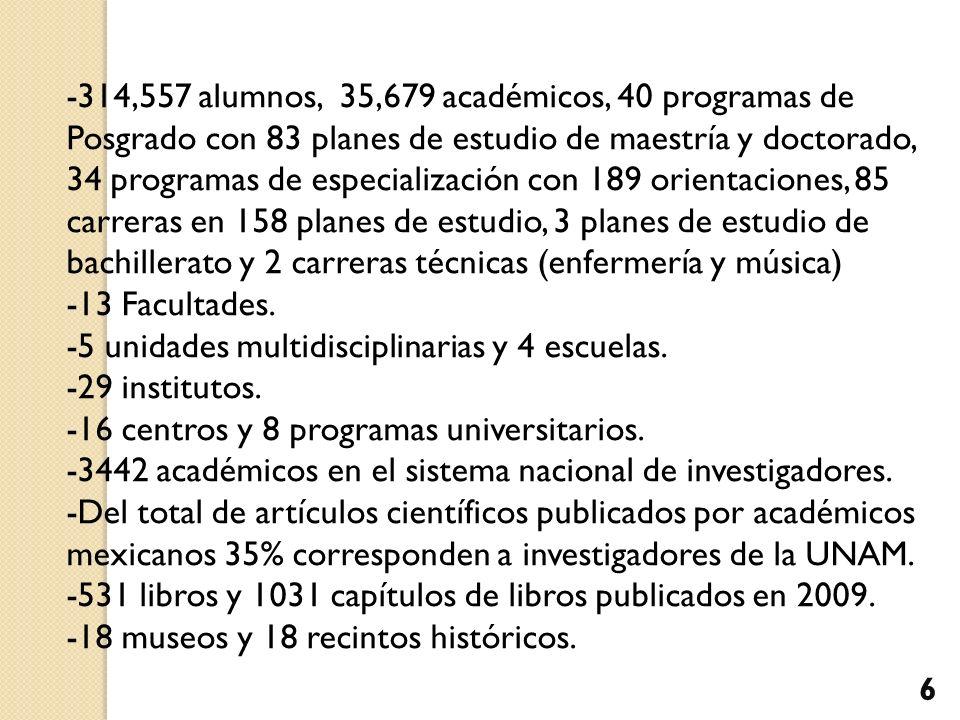 -314,557 alumnos, 35,679 académicos, 40 programas de Posgrado con 83 planes de estudio de maestría y doctorado, 34 programas de especialización con 18