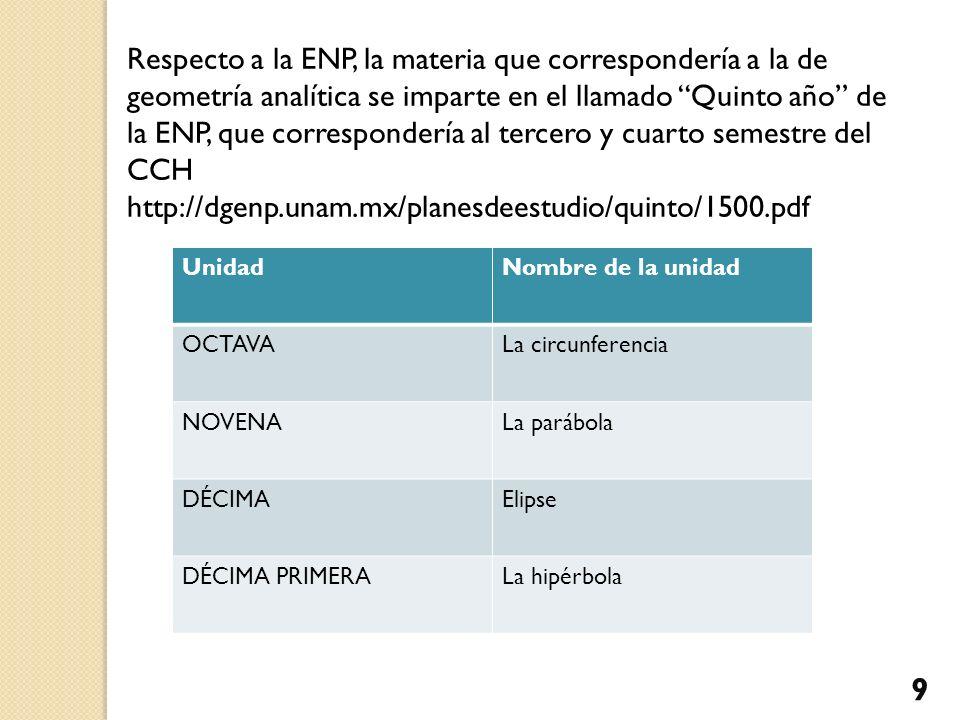 Respecto a la ENP, la materia que correspondería a la de geometría analítica se imparte en el llamado Quinto año de la ENP, que correspondería al terc