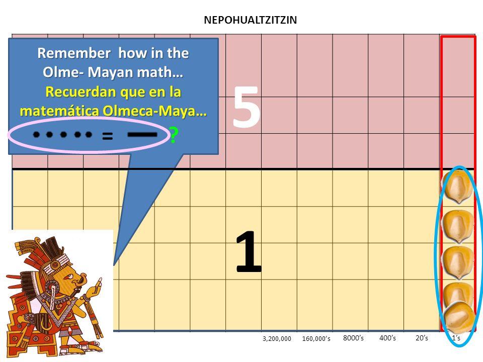 Remember how in the Olme- Mayan math… Recuerdan que en la matemática Olmeca-Maya… = ? NEPOHUALTZITZIN 1s20s400s8000s 3,200,000160,000s 5 1