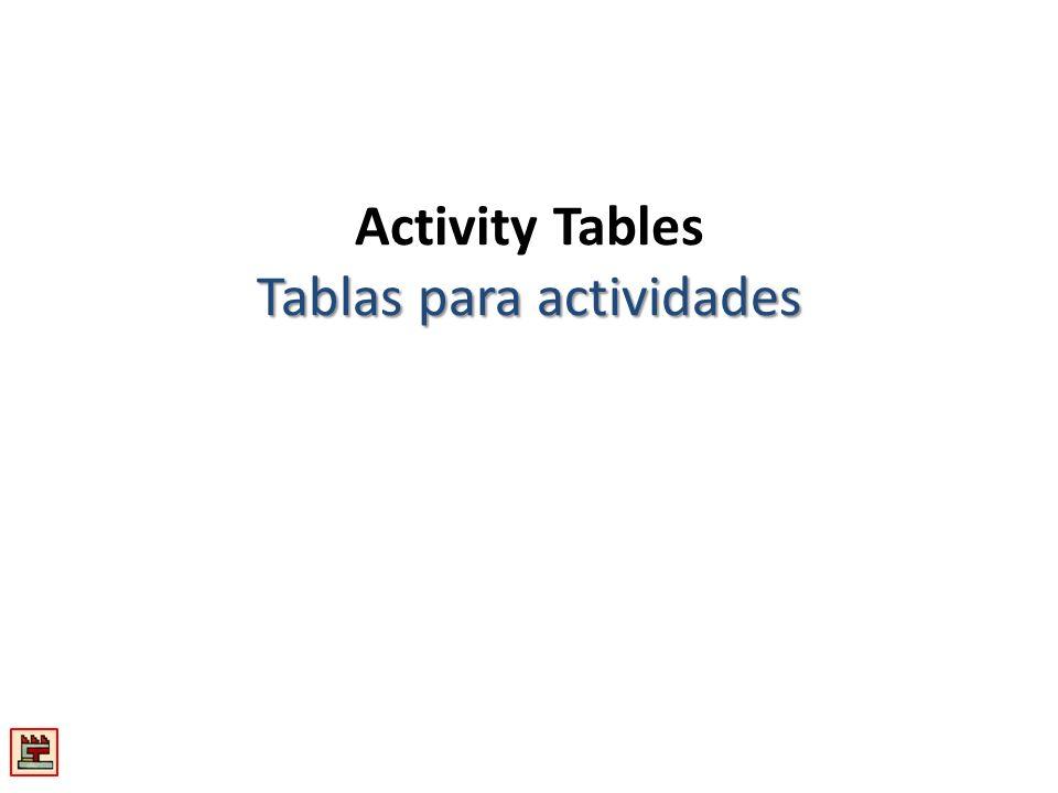 Tablas para actividades Activity Tables Tablas para actividades