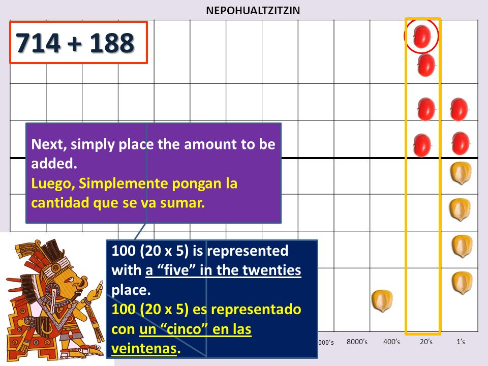 NEPOHUALTZITZIN 1s20s400s8000s 3,200,000160,000s Next, simply place the amount to be added.