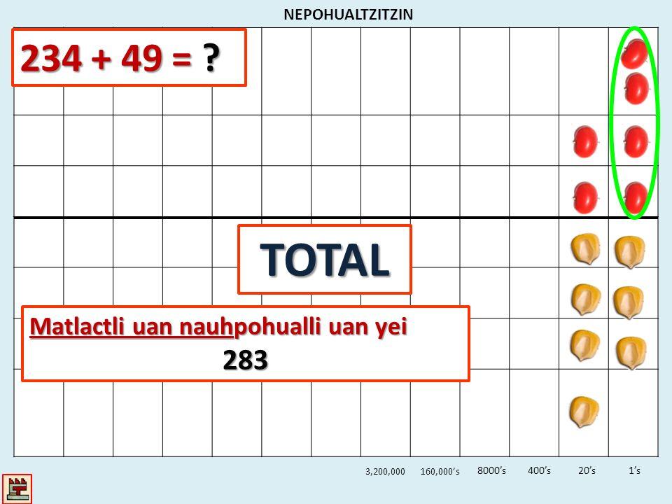 NEPOHUALTZITZIN 1s20s400s8000s 3,200,000160,000s 234 + 49 = ? TOTAL Matlactli uan nauhpohualli uan yei 283