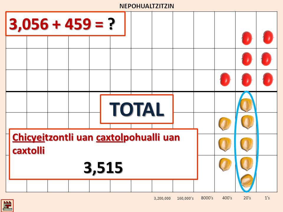 NEPOHUALTZITZIN 1s20s400s8000s 3,200,000160,000s 3,056 + 459 = ? TOTAL Chicyeitzontli uan caxtolpohualli uan caxtolli 3,515