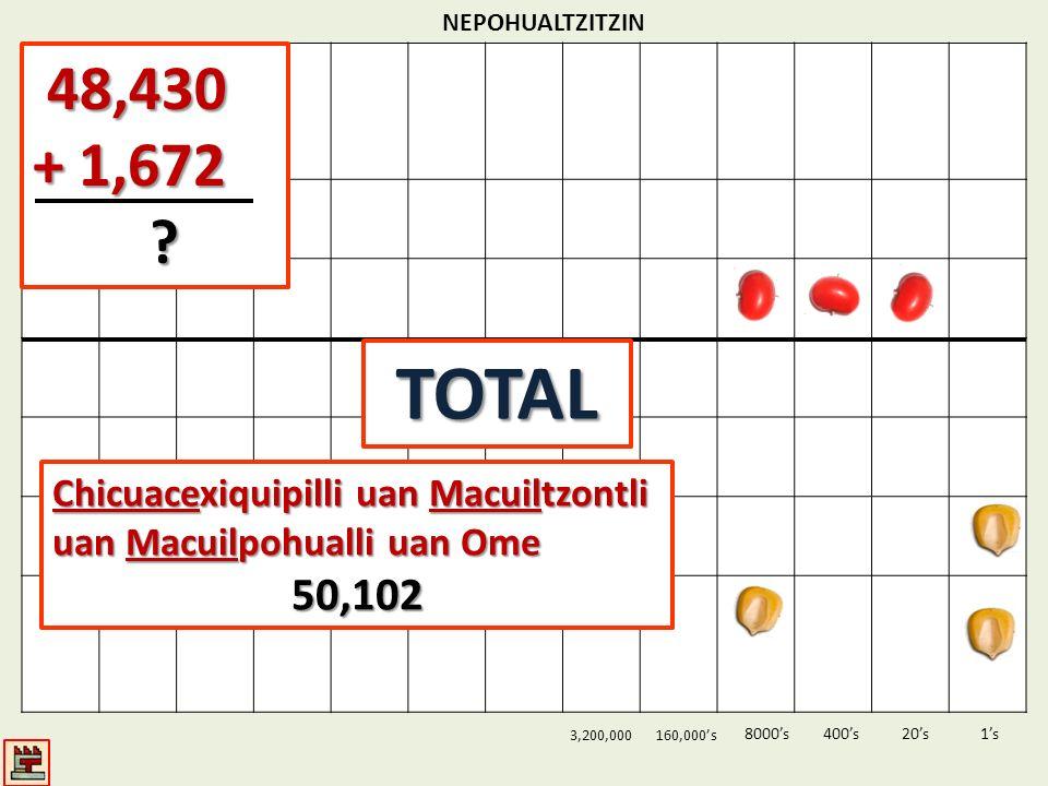 NEPOHUALTZITZIN 1s20s400s8000s 3,200,000160,000s 48,430 48,430 + 1,672 ? TOTAL Chicuacexiquipilli uan Macuiltzontli uan Macuilpohualli uan Ome 50,102