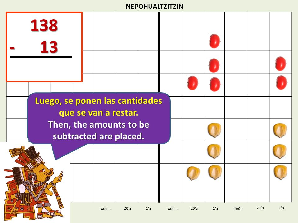 NEPOHUALTZITZIN 1s20s 400s 1s 400s 20s 138 138 - 13 1s 400s 20s Luego, se ponen las cantidades que se van a restar. Then, the amounts to be subtracted