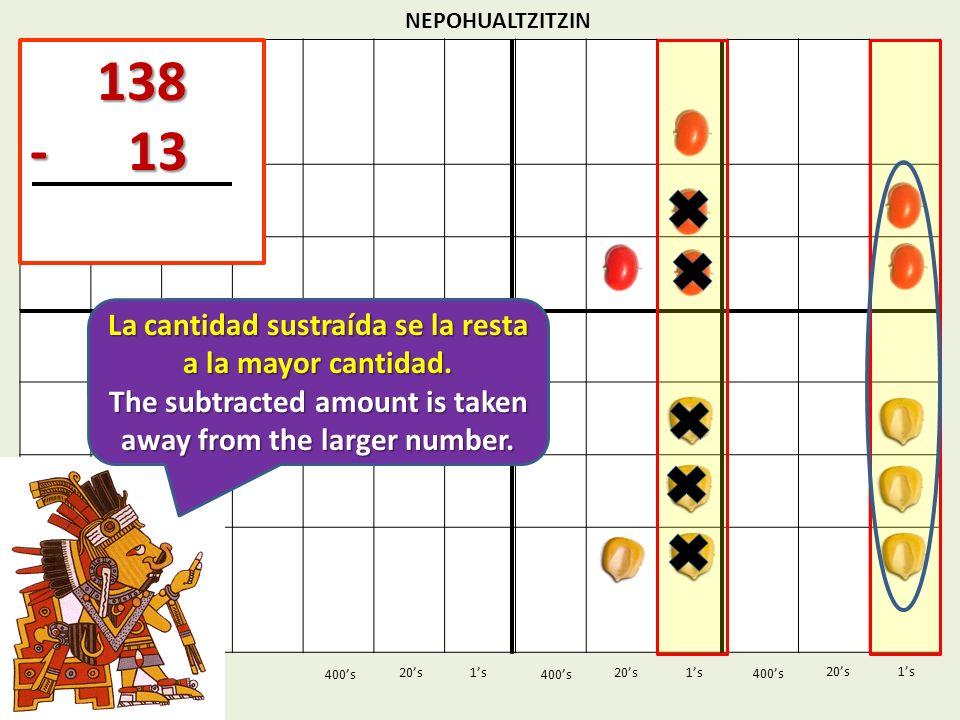 NEPOHUALTZITZIN 1s20s 400s 1s 400s 20s 138 138 - 13 1s 400s 20s La cantidad sustraída se la resta a la mayor cantidad. The subtracted amount is taken