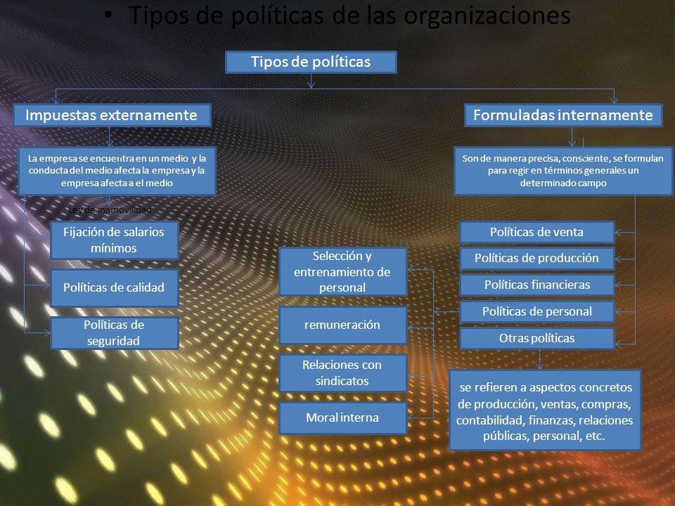 Tipos de políticas de las organizaciones Tipos de políticas Impuestas externamenteFormuladas internamente La empresa se encuentra en un medio y la con